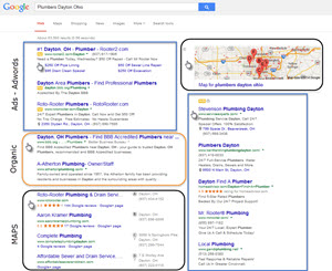 How Google Ads (Adwords) Affect Organic Clicks